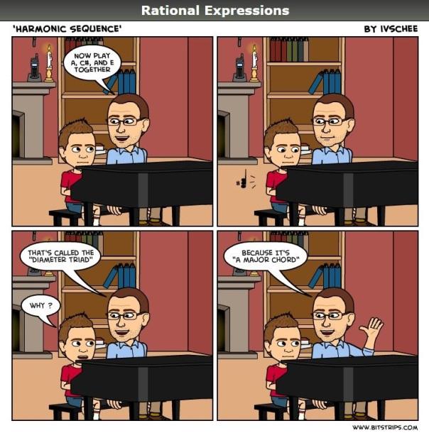 120 Harmonic Sequence
